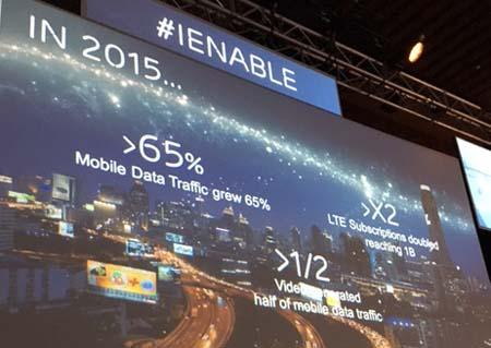 Ericsson's Change-Makers Forum discusses digital transformation