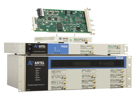Artel to showcase video transport solutions at IBC
