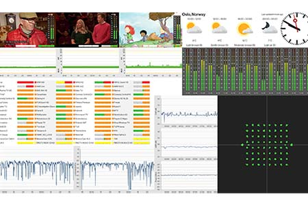 Bridge Technologies to demo network monitoring and analysis solutions at BroadcastAsia