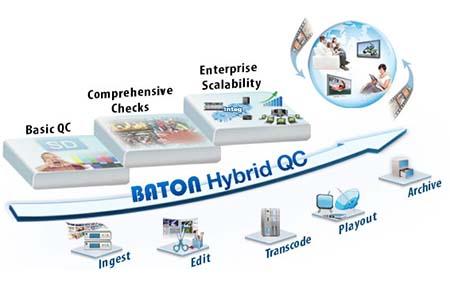 Egypt's DMC deploys Interra Systems' QC solution to enhance operations