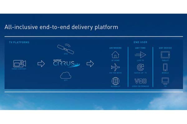 Eutelsat launches CIRRUS to bring satellite and IP ecosystems closer