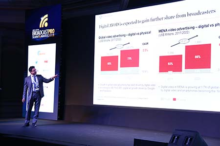 Entertainment and Media Outlook Middle East: An exclusive presentation by Strategy&-PwC