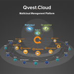 Qvest Media to demonstrate Qvest.Cloud at BroadcastAsia