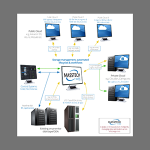 Masstech to display Federated Search and Clover Content Suite at Broadcast Asia