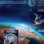 Emirates Post issues stamp to commemorate KhalifaSat