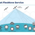 Intelsat introduces 'FlexMove' service for land mobile connectivity