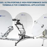 Norsat International launches new Ka-band terminal