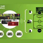 CJP announces live sports production system