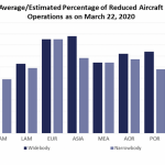Aeronautical Satcom Market Aiming for Consolidation: NSR
