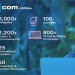 More than 6,000 TV executives register for day one of MIPCOM Online+
