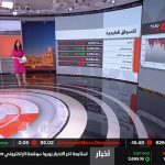 Astucemedia provides graphics and centralised data platform to Asharq News