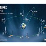 Inmarsat announces extension of GX network on fifth anniversary of launch