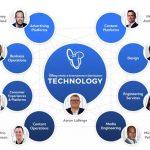 Disney revamps M&E Distribution Technology team