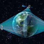 Viasat completes acquisition of Euro Broadband Infrastructure