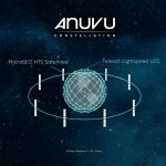 Anuvu to launch MicroGEO satellite constellation with Astranis